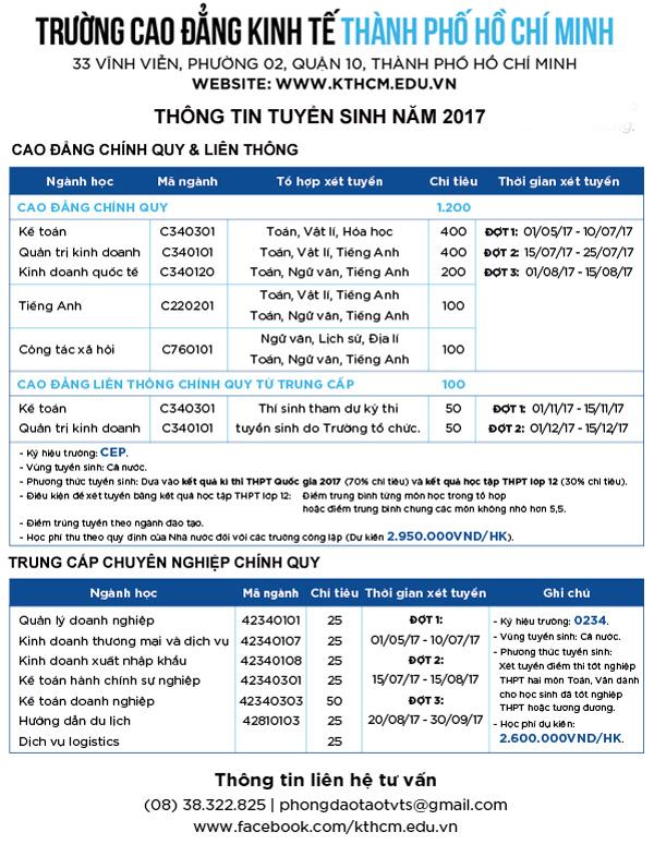 kinhtetphcm2017 - Trường Cao Đẳng Kinh Tế Tp. Hồ Chí Minh